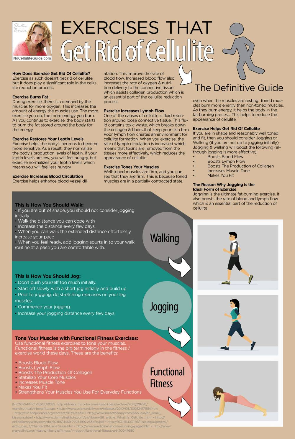 Exercises that Gets Rid of Cellulite - The Definitive Guide (Infographic)
