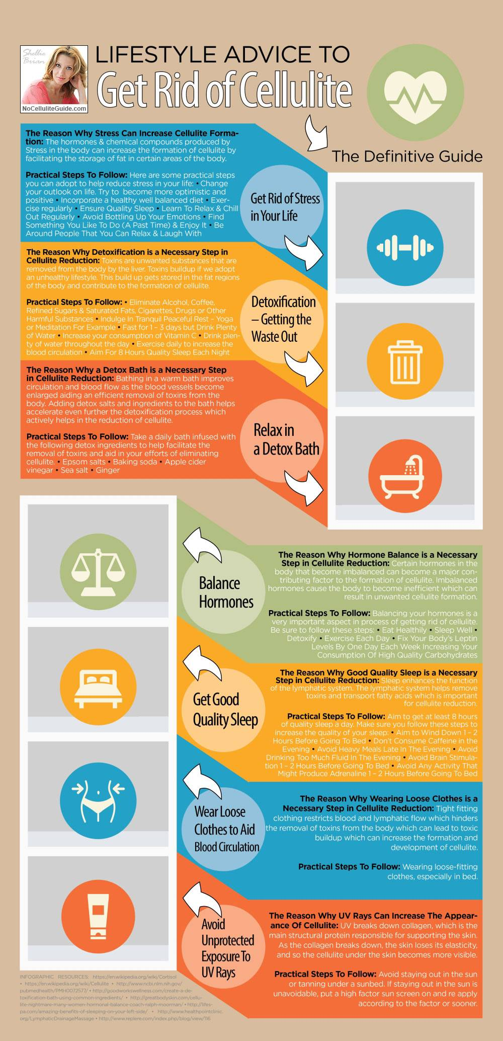 Lifestyle that Gets Rid of Cellulite - The Definitive Guide (Infographic)