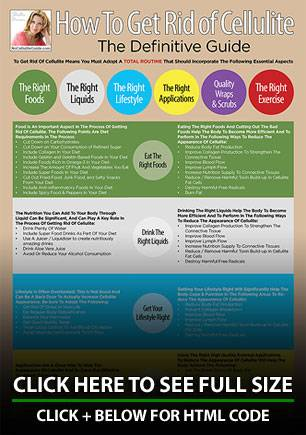 Infographic: Overview - How to Get Rid of Cellulite