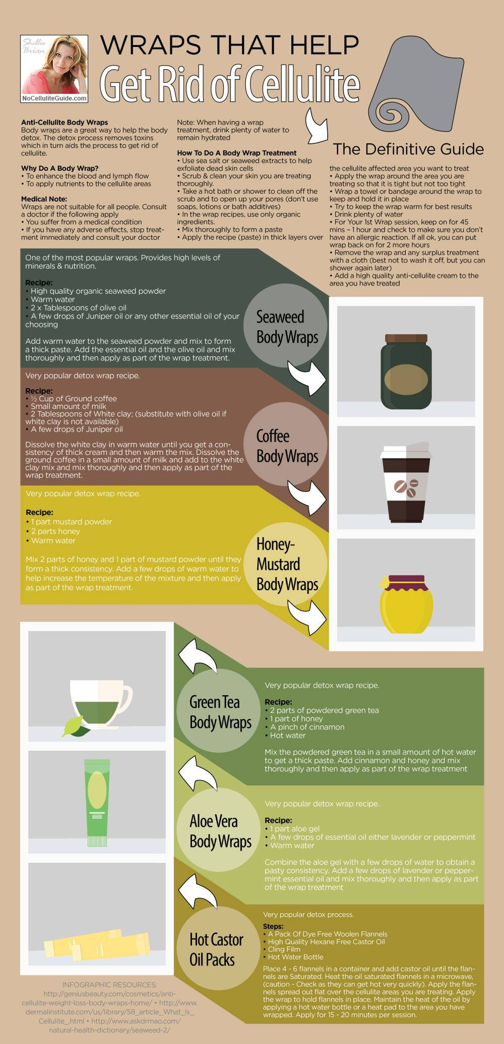 Wraps and Scrubs that Gets Rid of Cellulite - The Definitive Guide (Infographic)