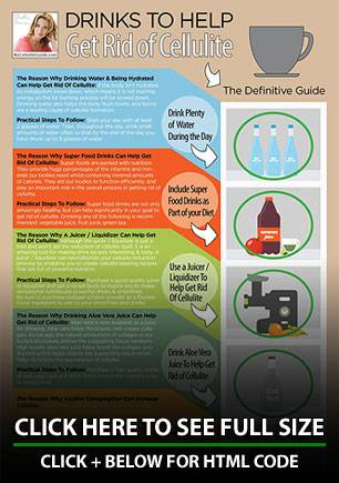 Infographic: Module 2 - Drinks to Help Get Rid of Cellulite