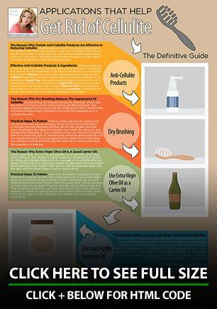 Infographic: Module 4 - Applications to Help Get Rid of Cellulite
