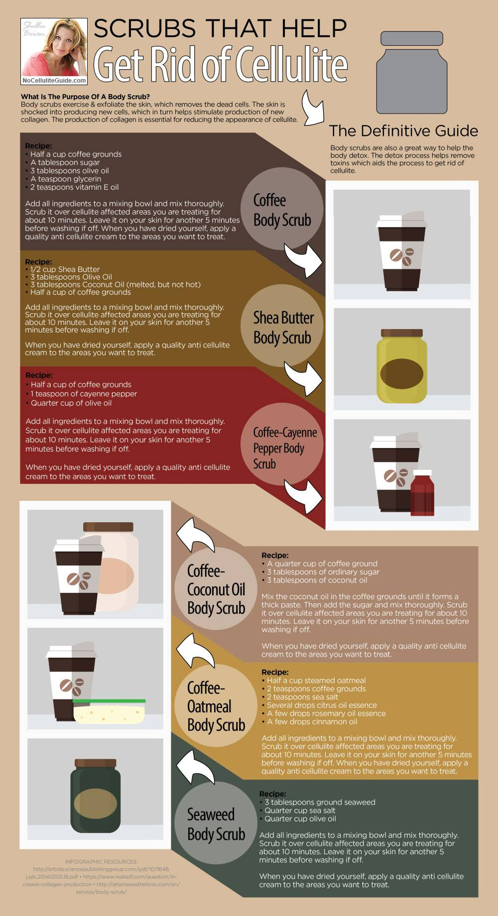 Scrubs that Gets Rid of Cellulite - The Definitive Guide (Infographic)