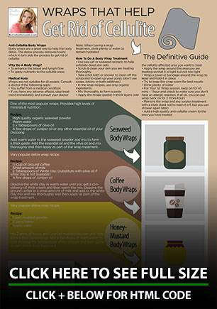 Infographic: Module 5 - Wraps to Help Get Rid of Cellulite