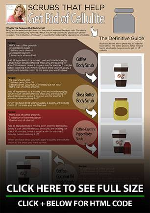 Infographic: Module 5 - Scrubs to Help Get Rid of Cellulite