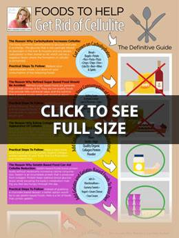 Click to Enlarge Infographic