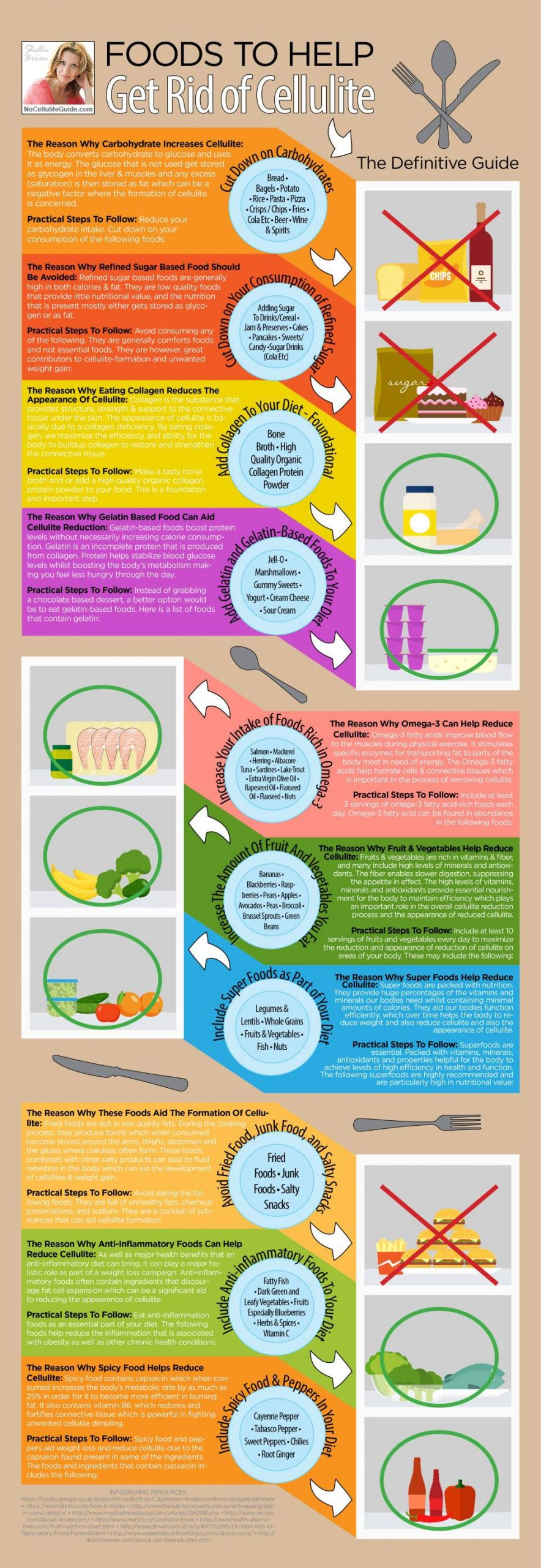 Foods that Get Rid of Cellulite - The Definitive Guide (Infographic)